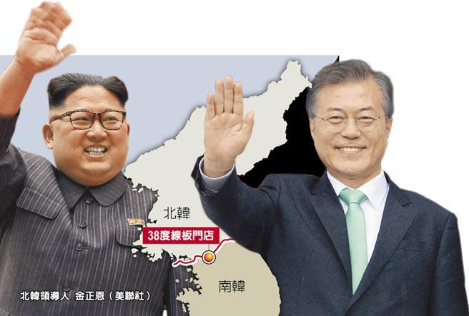 北韓領導人 金正恩(左)(美聯社)、南韓總統 文再寅(右)(美聯社)。