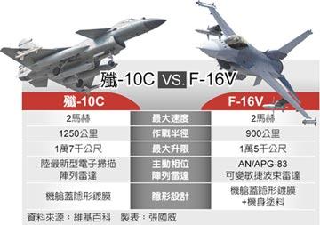1架殲-10C 3架F-16V才能抗衡