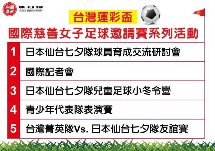 台灣運彩盃國際慈善女子足球邀請賽系列活動。(台灣運彩提供)