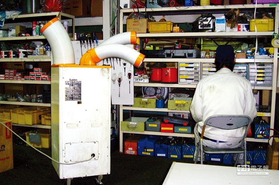 SUIDEN移動式冷氣想吹哪就放哪,是酷暑環境降溫的首選產品。圖/業者提供