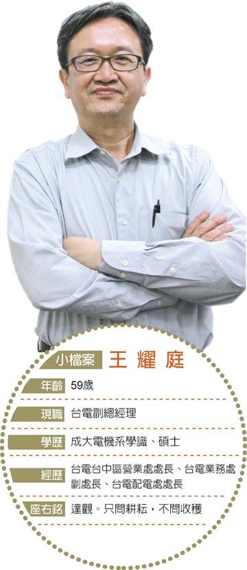 王耀庭 要配電系統全面升級