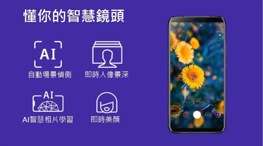 ZenFone 5運用於相機的AI技術。(圖/華碩提供)