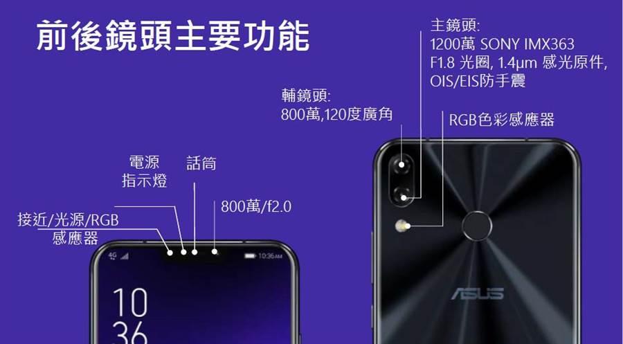 ZenFone 5主相機與廣角鏡頭的視野對比。(圖/華碩提供)