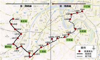 捷運萬大線二期納入前瞻 總經費558.8億元