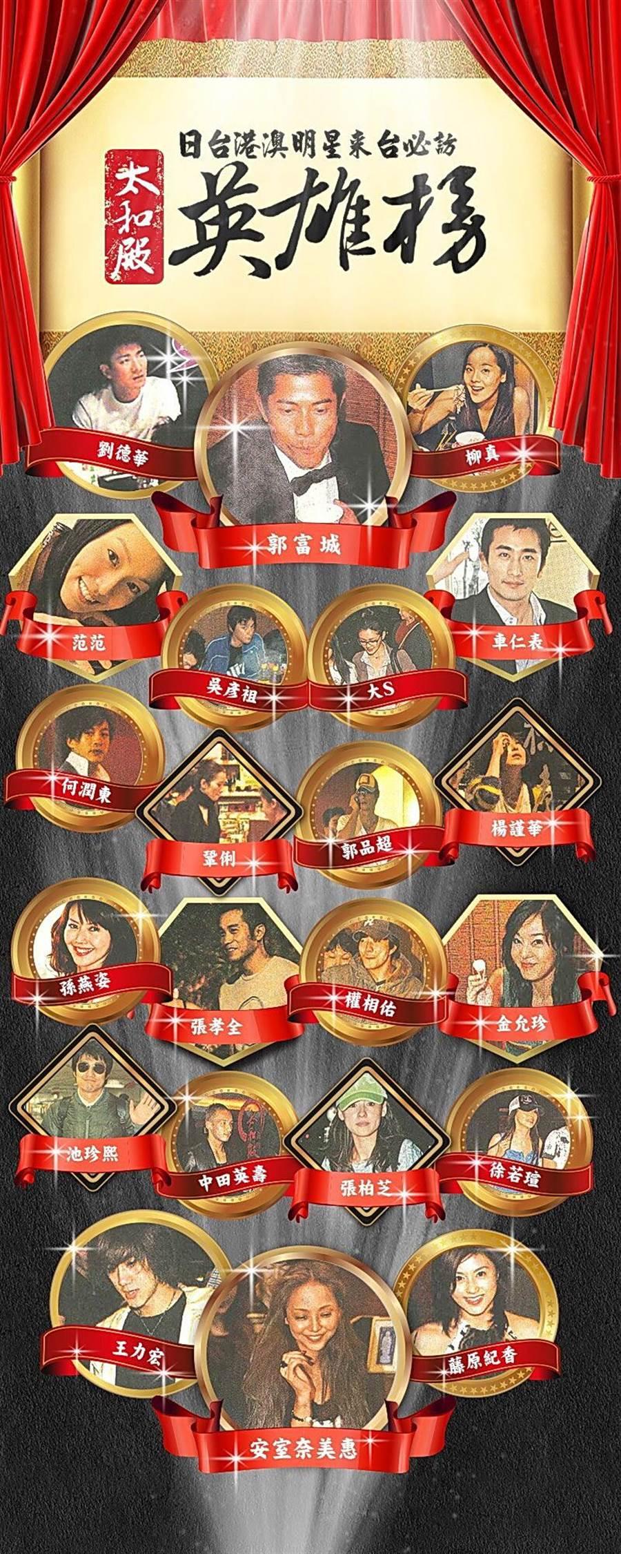 不少日韓與港星訪台必喜歡到〈太和殿〉啖麻辣鍋,故〈太和殿〉被稱為「麻辣鍋界比佛利山莊」。(圖/太和殿)