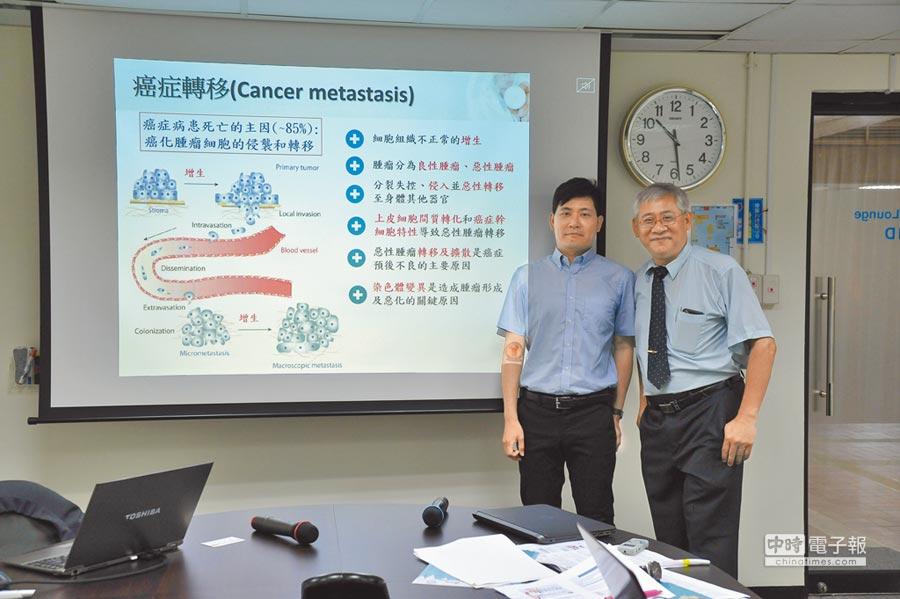 中央研究院生物醫學研究所研究員周玉山(右)及博士後研究員葉希文(左)經過8年努力,在癌症轉移基因的研究上有了重大發現。(中研院提供)