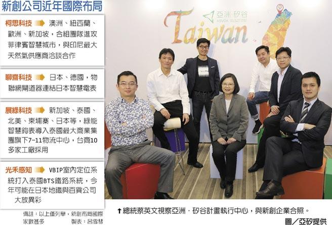 新創公司近年國際布局  ↑總統蔡英文視察亞洲.矽谷計畫執行中心,與新創企業合照。圖/亞矽提供