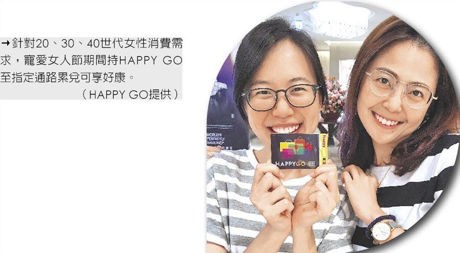 針對20、30、40世代女性消費需求,寵愛女人節期間持HAPPY GO至指定通路累兌可享好康。(HAPPY GO提供)