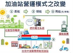 中油綠能加油站開跑 5/21與TDK簽署MOU