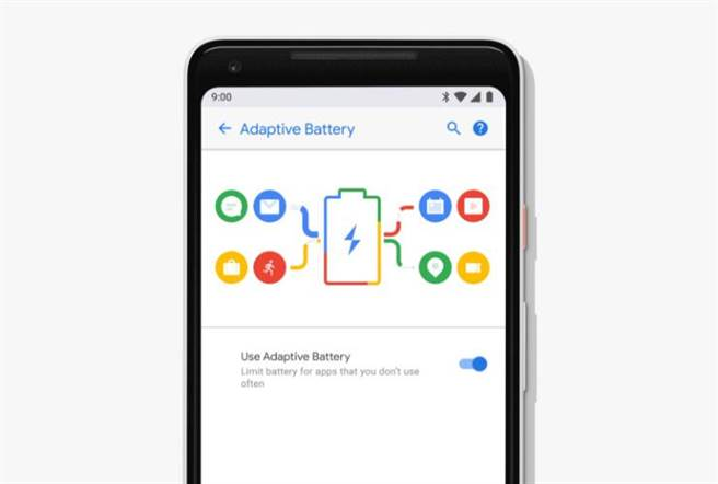 Android P:Adaptive Battery功能。(圖/翻攝Google Blog)