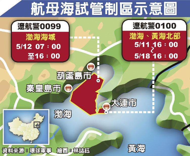 航母海試管制區示意圖