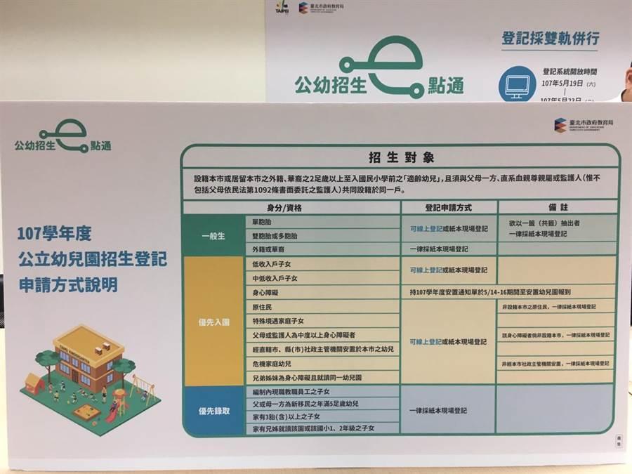 台北市公立幼兒園招生採線上登記為主、現場紙本為輔的雙軌報名方式。(吳堂靖攝)