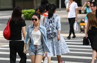 台北飆入夏新高35.6℃ 周末更熱 梅雨鋒面再等等