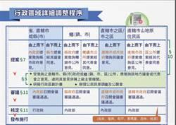 政院通過「行政區劃法」草案  內政部:6都皆有迫切需求