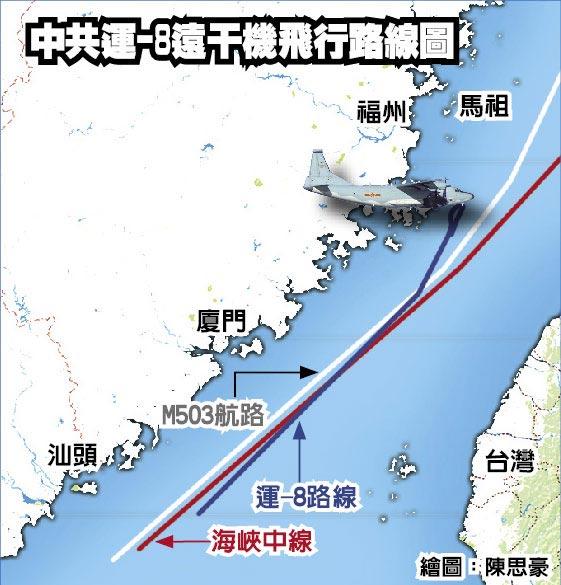 中共運-8遠干機飛行路線圖