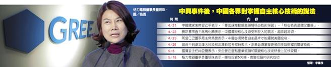 中興事件後,中國各界對掌握自主核心技術的說法