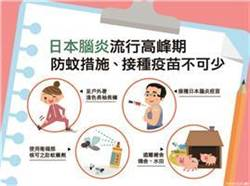 屏東出現今年首例日本腦炎病例  患者性格大變