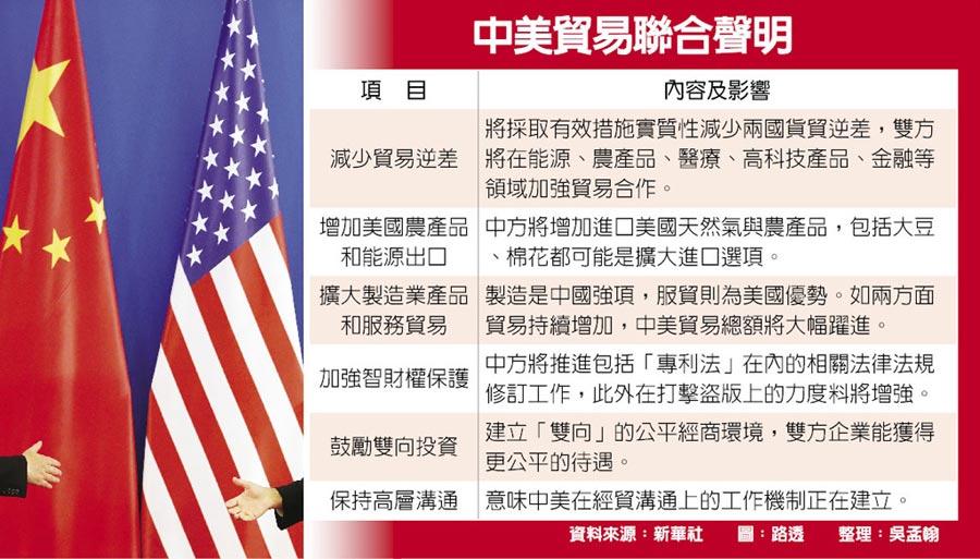 中美貿易聯合聲明
