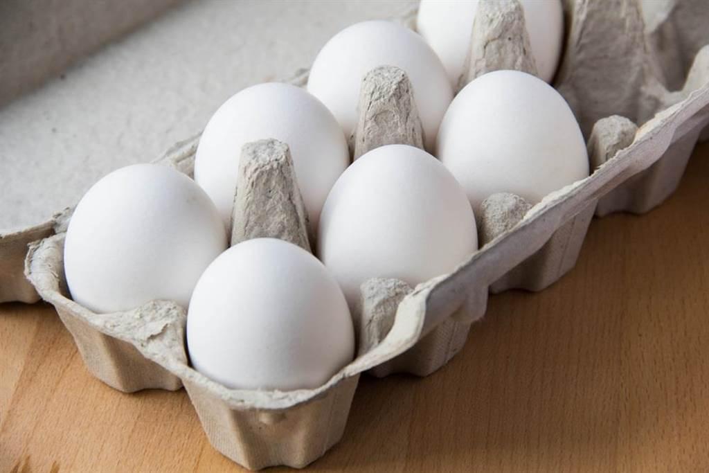 新研究發現,一天吃一顆蛋有助於預防中風、心臟病等心血管疾病。(達志影像/Shutterstock)