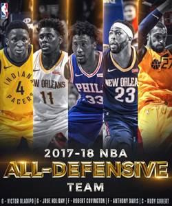 NBA》DPOY有望!戈貝爾最高票入選防守第一隊