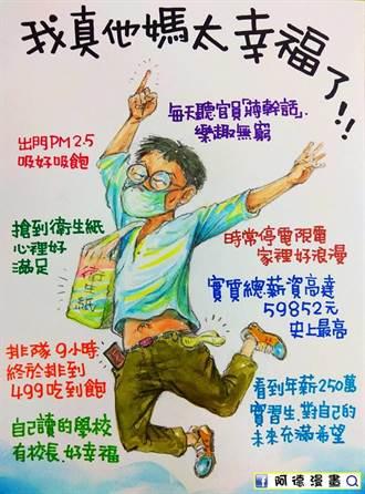 亞洲最幸福國家?一圖秒懂台灣最幹譙的8種「幸福」