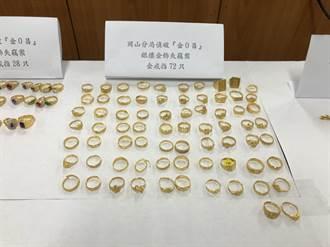 銀樓被偷65兩305萬黃金 1嫌被逮 老闆高興到哭
