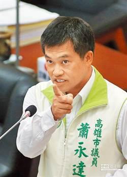 狼師風波 民進黨議員蕭永達爆料對他傷害很大