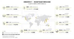 乘搭國泰航空賺更多里數「亞洲萬里通」更新獎勵計劃