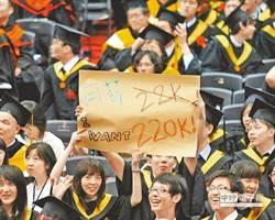 再拿低薪作文章!陸媒稱「台灣人均GDP遠超日韓民眾驚呆」