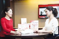 安達人壽聯手台新投信 推TS戰略投資組合帳戶