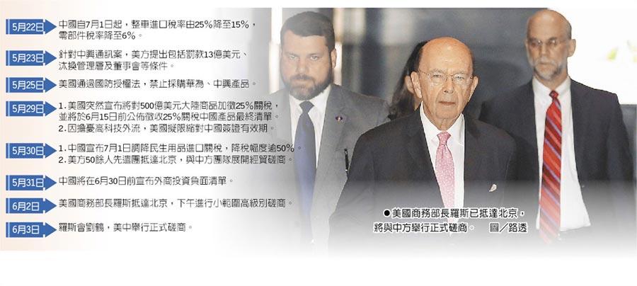 美國商務部長羅斯已抵達北京,將與中方舉行正式磋商。圖/路透