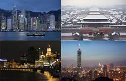 全球城市影響力報告:香港,北京,上海前20 台北45