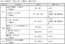 高鐵推廣浪漫台三線行程 加贈客庄名茶