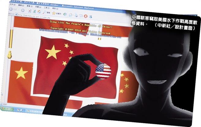 中國駭客竊取美國水下作戰高度敏感資料。(中新社╱設計畫面)