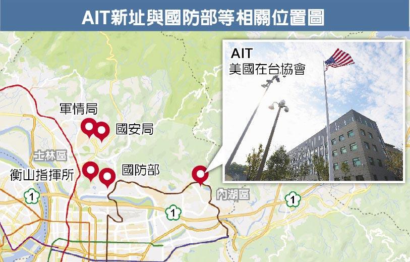 AIT新址與國防部等相關位置圖