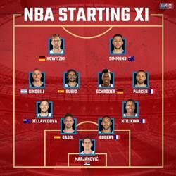 世足花絮》NBA版世足賽先發11人 諾維茲基踢前鋒
