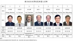 政大校長遴選第一階段出爐 林元輝、李蔡彥、郭明政過關