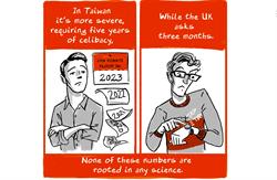 男同志禁慾5年才能捐血?美國漫畫家點出荒謬