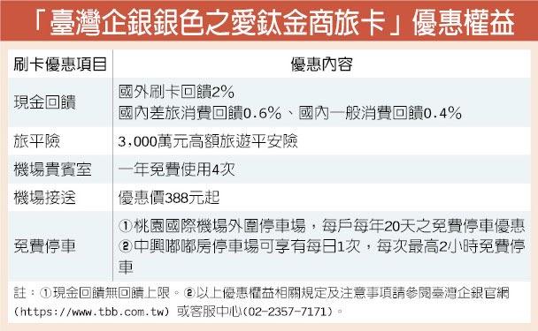「臺灣企銀銀色之愛鈦金商旅卡」優惠權益