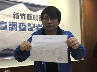 林為洲公布自做民調 總支持率58.02%勝楊文科!