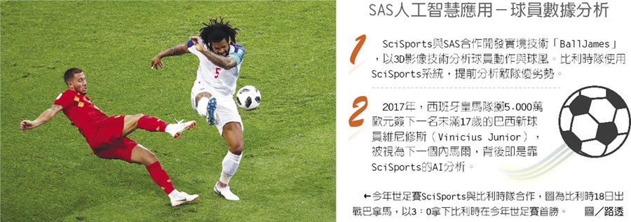 今年世足賽SciSports與比利時隊合作,圖為比利時18日出戰巴拿馬,以3:0拿下比利時在今年世足賽首勝。圖/路透