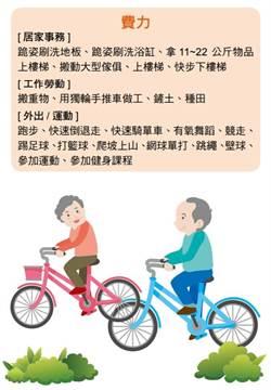 注意!退休當沙發馬鈴薯 研究:心血管疾病增8成