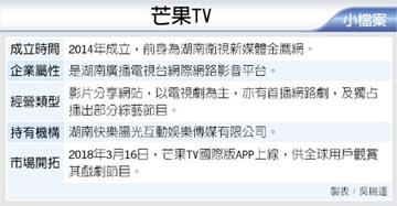 芒果TV借殼快樂購 A股上市