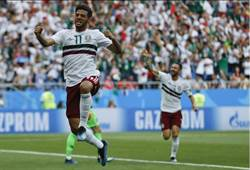 世足》墨西哥強勢壓境 2:1克韓國2連勝
