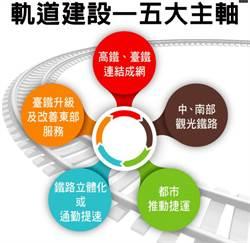 軌道建設進度延宕 交通部:更審慎評估工期