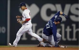 MLB》紅襪不敵水手 林子偉先發4打數繳白卷