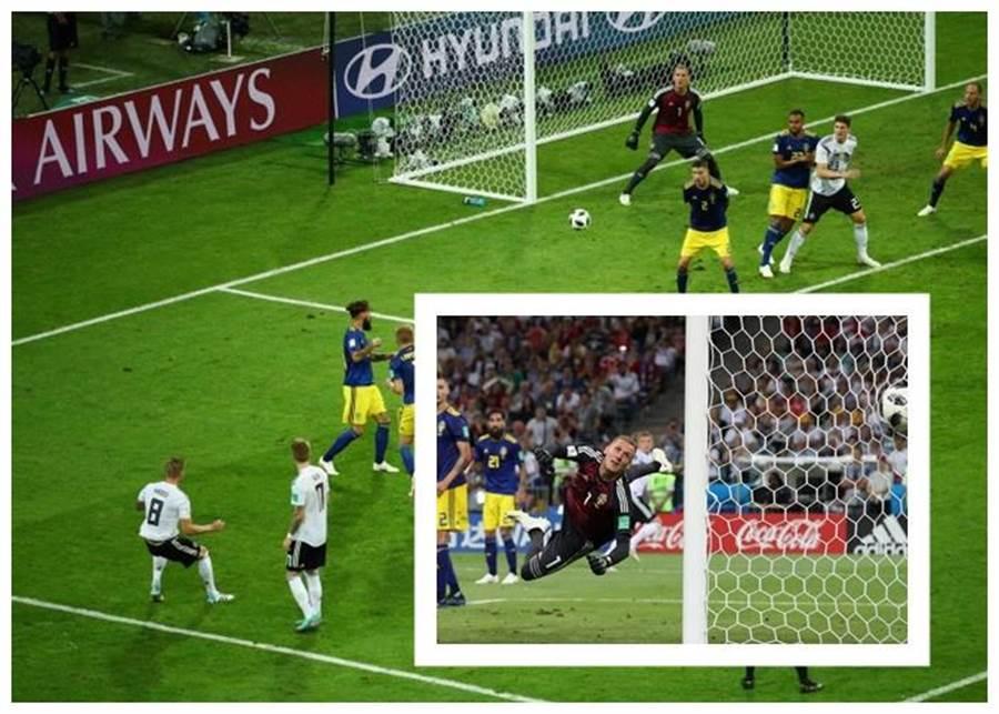 德國克羅斯(左下)在補時最後1分鐘操刀自由球破門,瑞典門將歐森(右下)撲救不及。(路透)