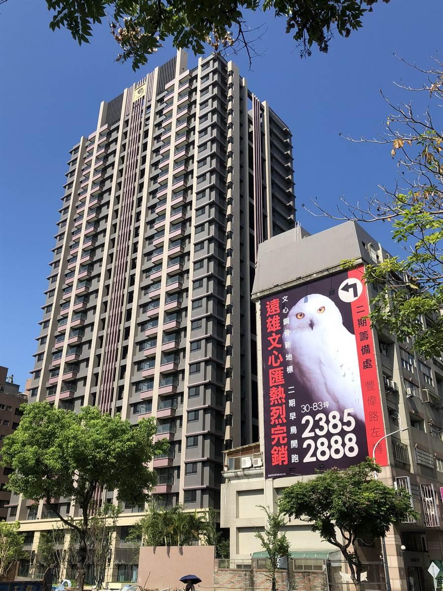 遠雄建設在台中市8期重畫區的新建案「文心匯」,正對捷運G12站,緊臨「秀泰生活台中文心店」,銷售成績亮眼。(盧金足攝)