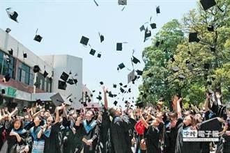 大學企管系講師:我的課堂有九成畢業生想離台