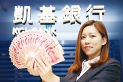 凱基銀行:下半年投資聚焦貨幣型基金